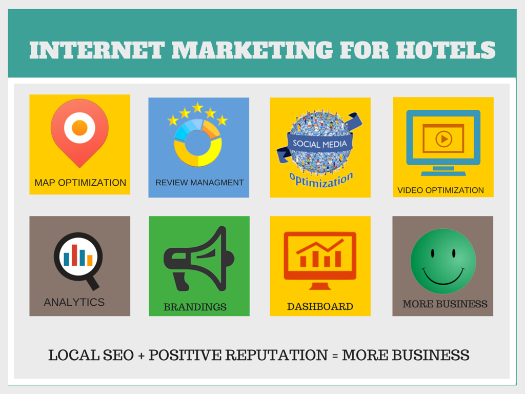 local seo for hotels
